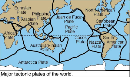 Plate Tectonics: A Unified Theory for Change of the Earth's ...